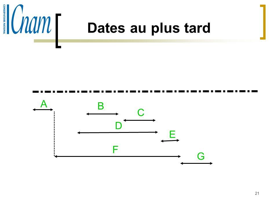 Dates au plus tard A B C D E F G
