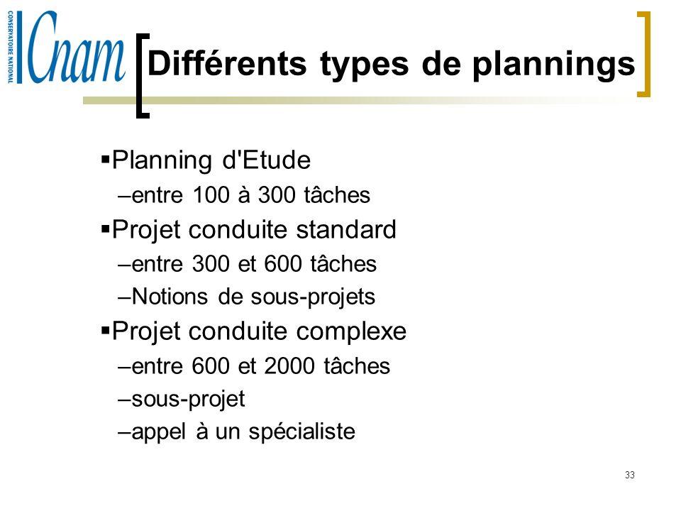 Différents types de plannings