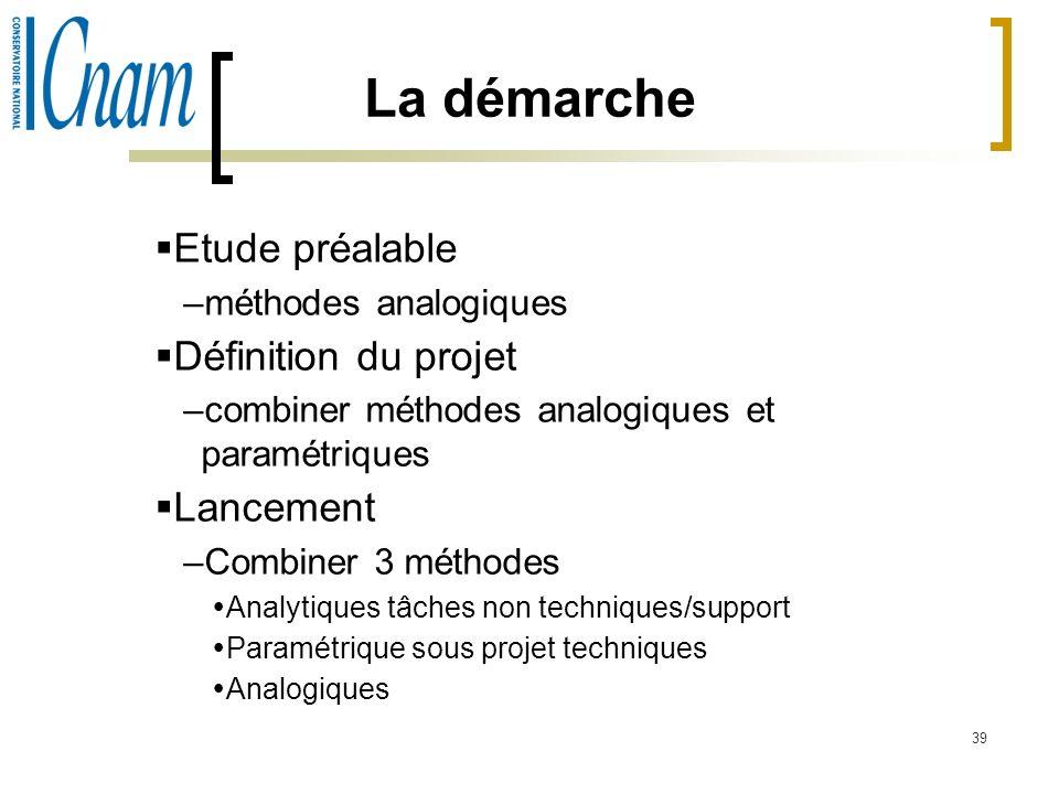 La démarche Etude préalable Définition du projet Lancement