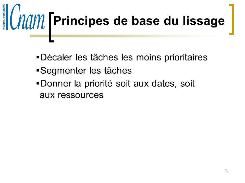 Principes de base du lissage