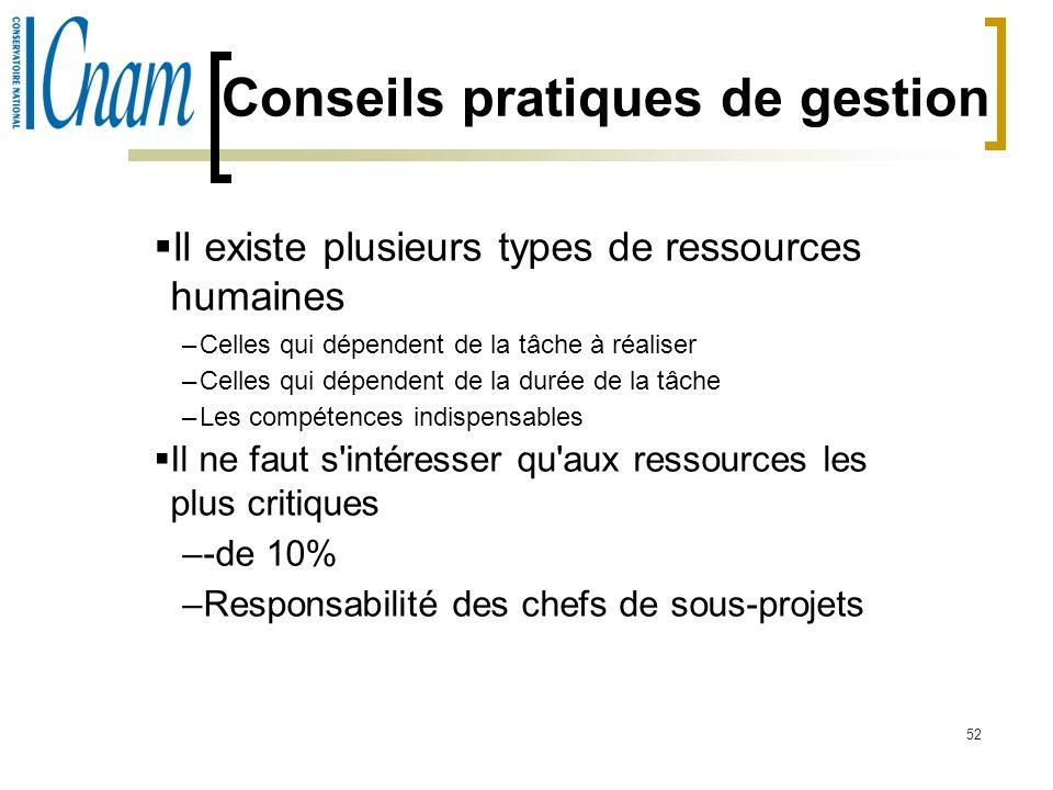 Conseils pratiques de gestion