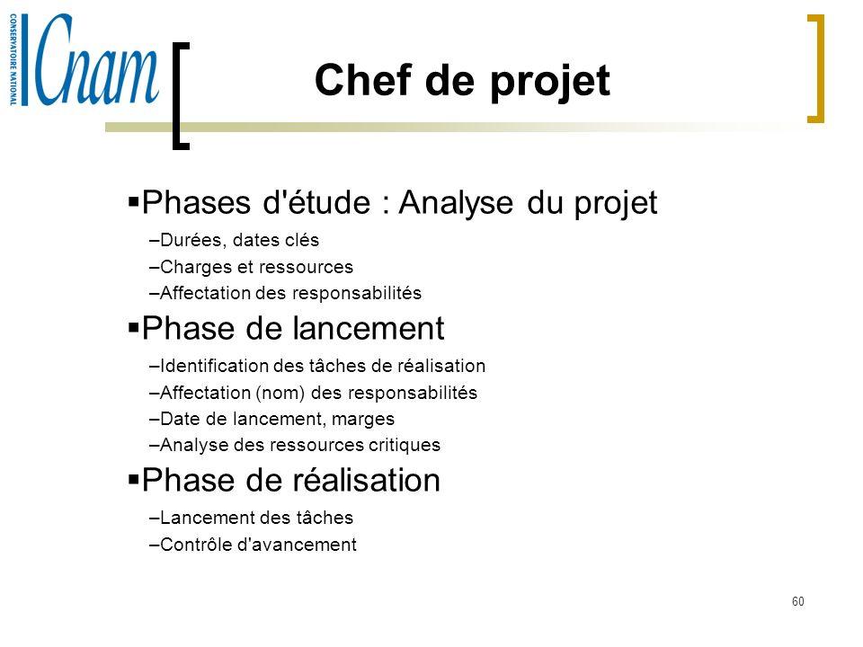 Chef de projet Phases d étude : Analyse du projet Phase de lancement