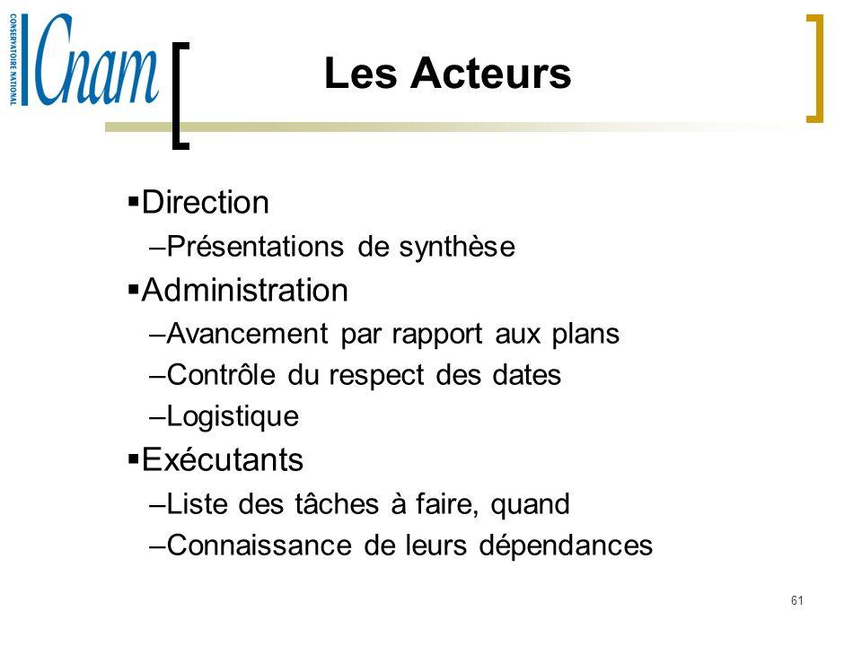 Les Acteurs Direction Administration Exécutants