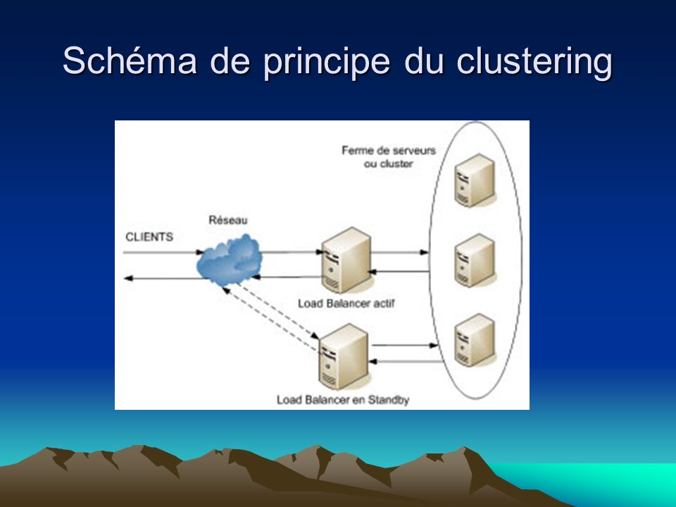 Schéma de principe du clustering