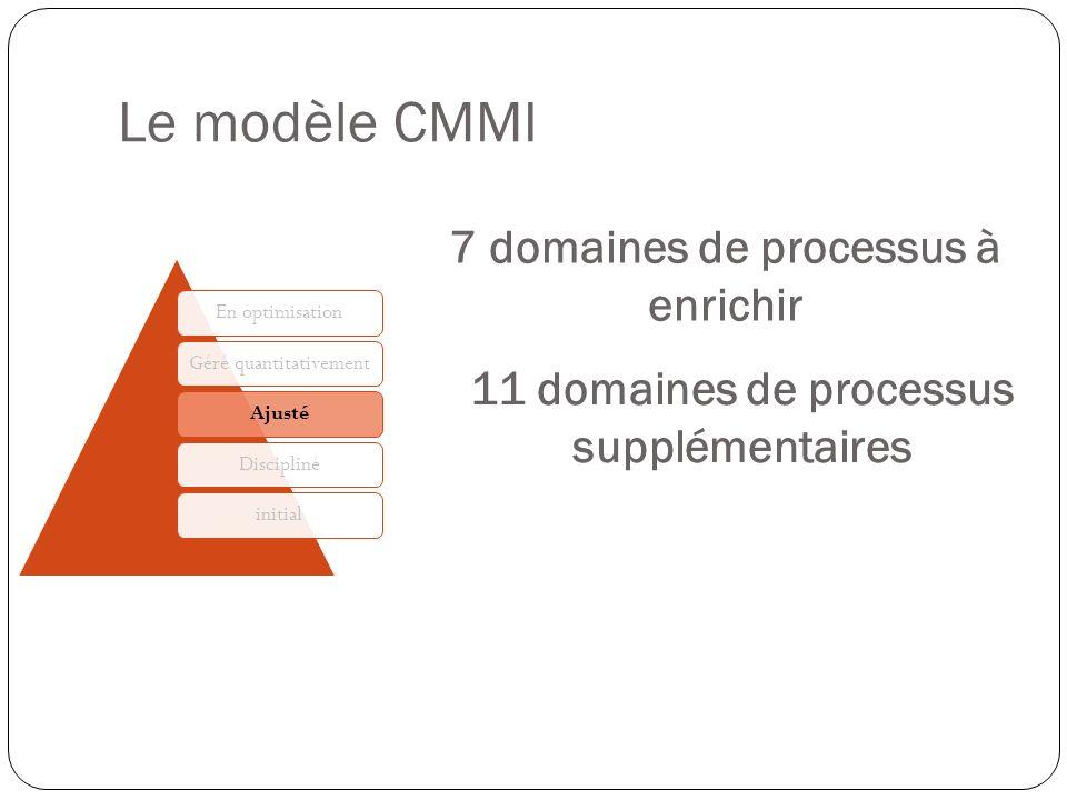 Le modèle CMMI 7 domaines de processus à enrichir