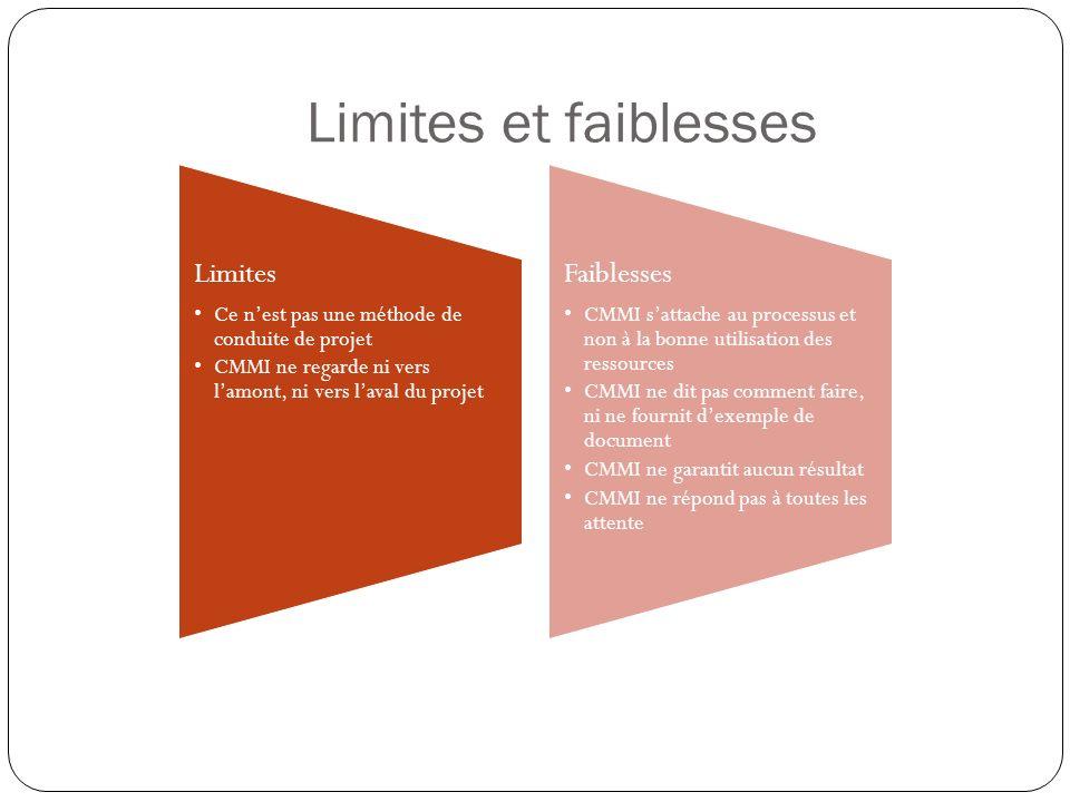Limites et faiblesses Limites