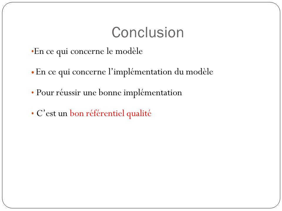 Conclusion En ce qui concerne le modèle