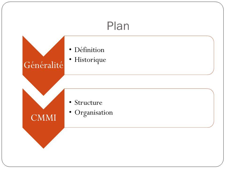 Plan Généralité Définition Historique CMMI Structure Organisation