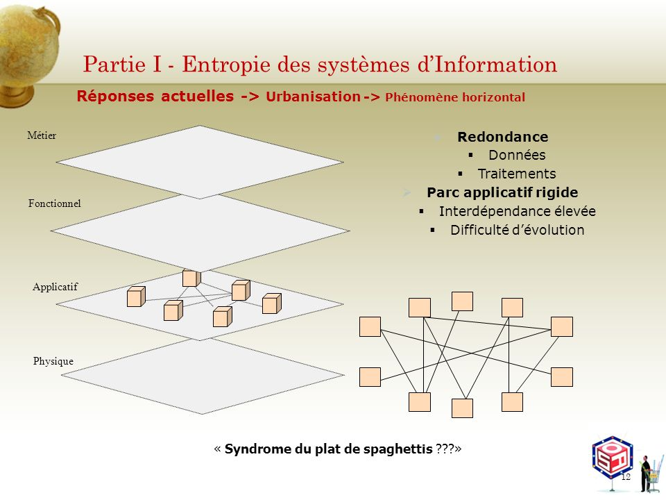 Partie I - Entropie des systèmes d'Information