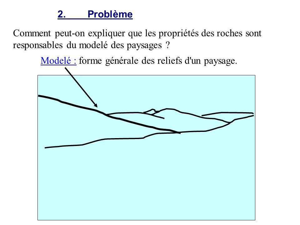 2. Problème Comment peut-on expliquer que les propriétés des roches sont responsables du modelé des paysages