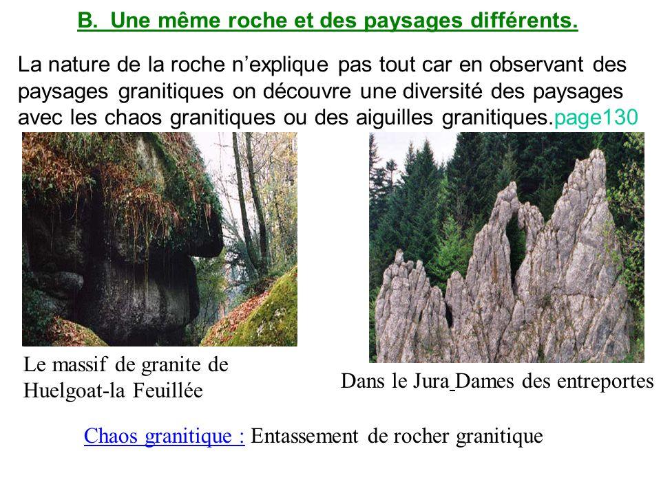 B. Une même roche et des paysages différents.