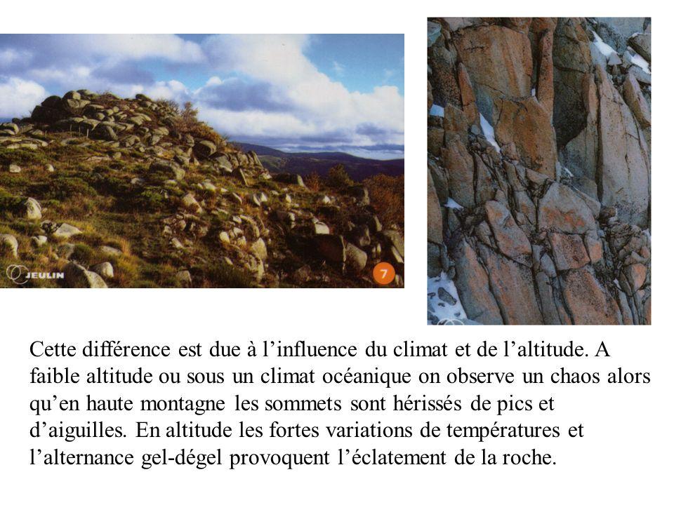 Cette différence est due à l'influence du climat et de l'altitude