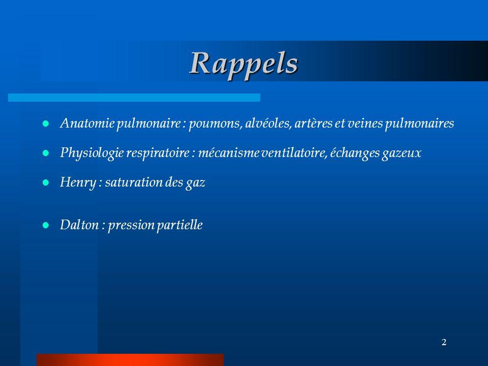 Rappels Anatomie pulmonaire : poumons, alvéoles, artères et veines pulmonaires. Physiologie respiratoire : mécanisme ventilatoire, échanges gazeux.
