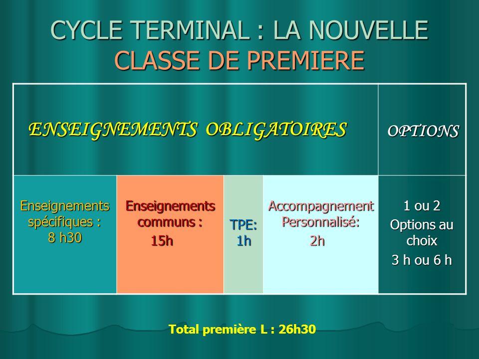 CYCLE TERMINAL : LA NOUVELLE CLASSE DE PREMIERE