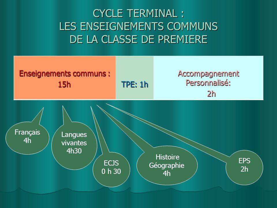 CYCLE TERMINAL : LES ENSEIGNEMENTS COMMUNS DE LA CLASSE DE PREMIERE