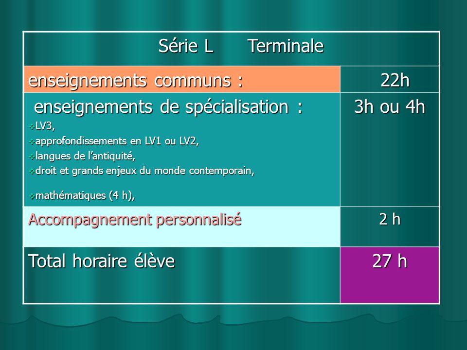 enseignements communs : 22h enseignements de spécialisation : 3h ou 4h