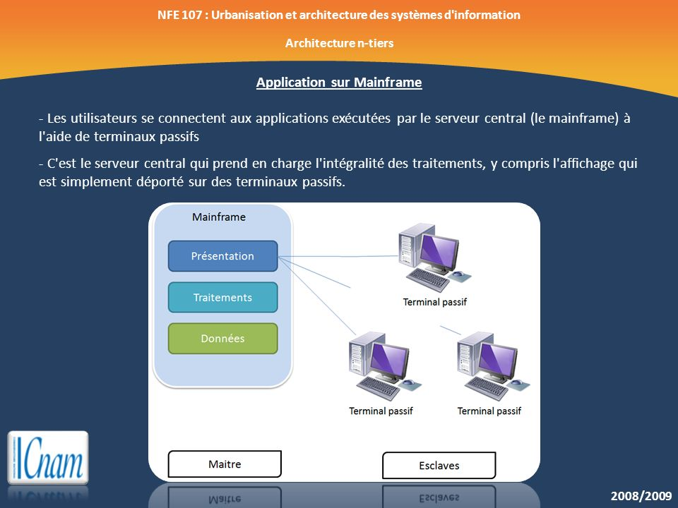 Application sur Mainframe