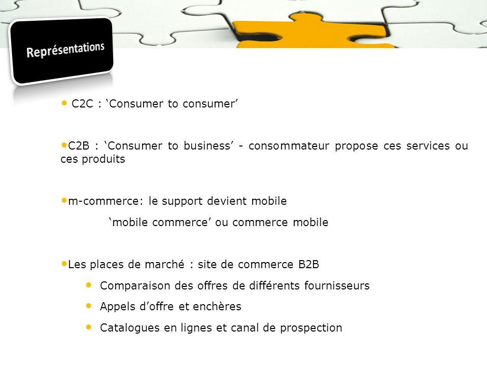 Représentations C2C : 'Consumer to consumer'