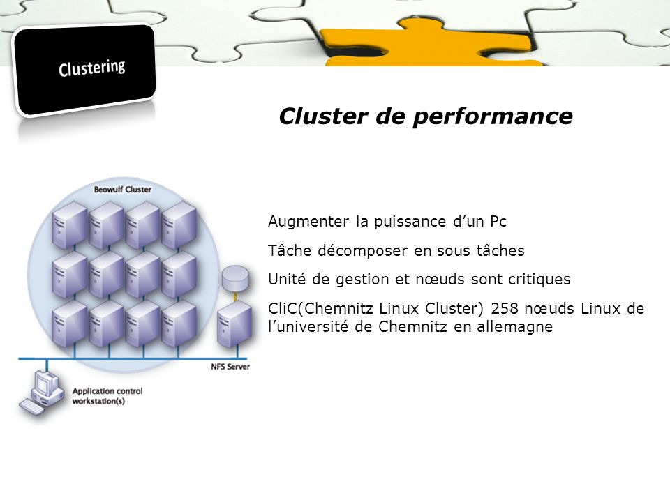 Cluster de performance