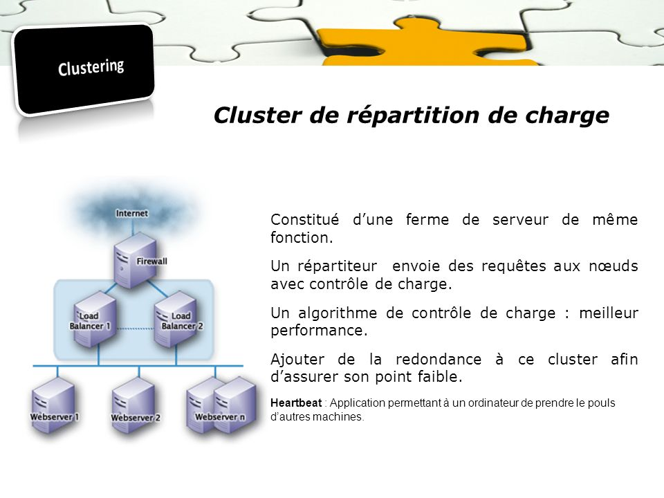 Cluster de répartition de charge