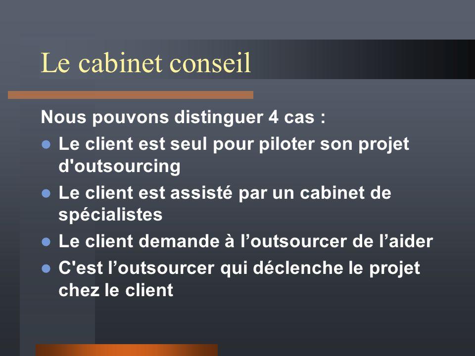 Le cabinet conseil Nous pouvons distinguer 4 cas :