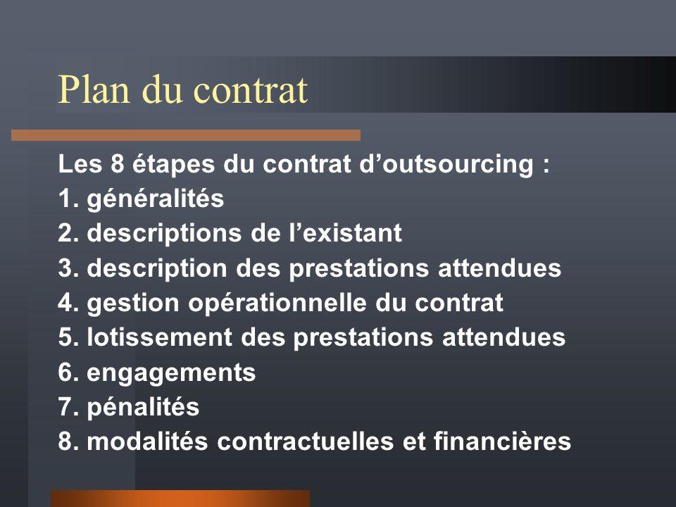 Plan du contrat Les 8 étapes du contrat d'outsourcing : 1. généralités