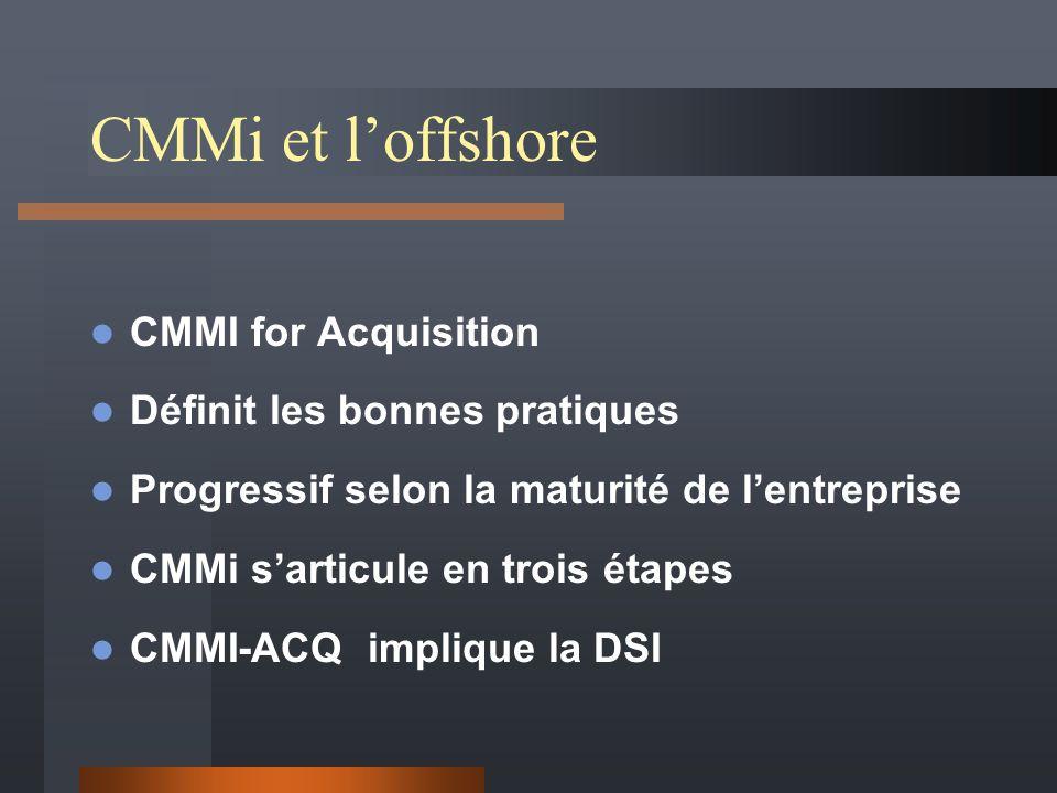 CMMi et l'offshore CMMI for Acquisition Définit les bonnes pratiques