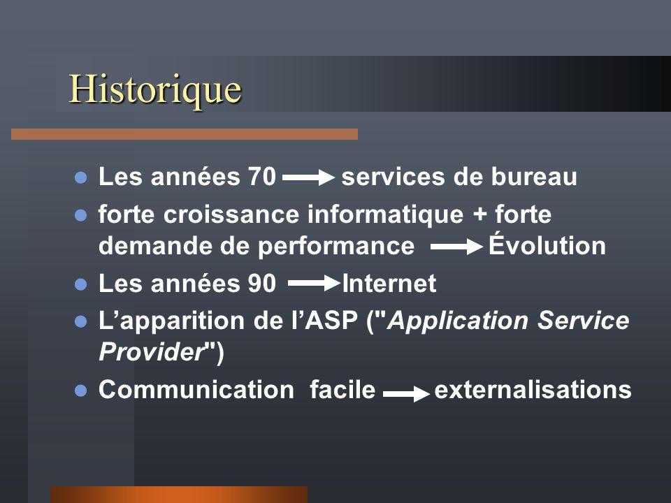 Historique Les années 70 services de bureau