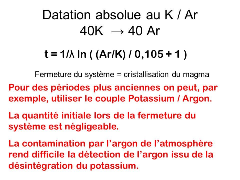 Datation absolue au K / Ar 40K → 40 Ar