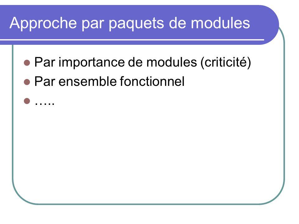 Approche par paquets de modules