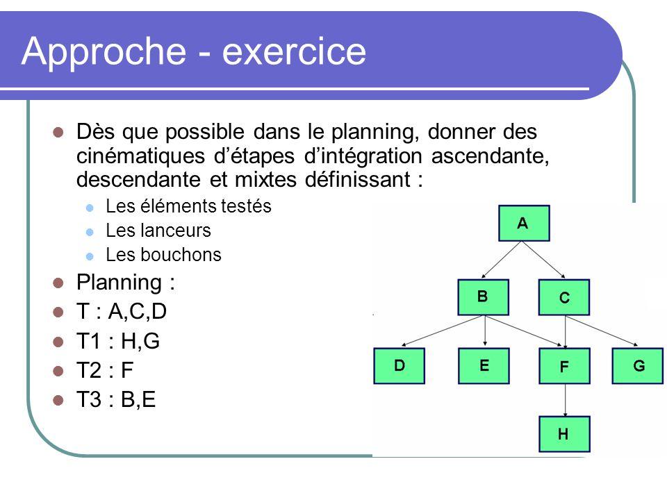 Approche - exercice Dès que possible dans le planning, donner des cinématiques d'étapes d'intégration ascendante, descendante et mixtes définissant :