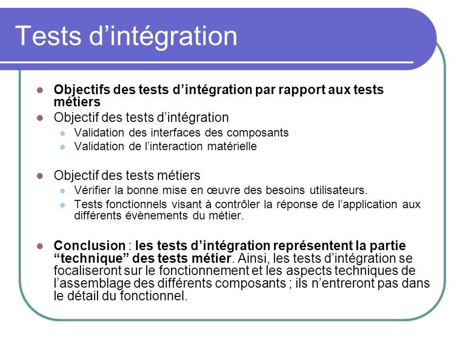 Tests d'intégration Objectifs des tests d'intégration par rapport aux tests métiers. Objectif des tests d'intégration.