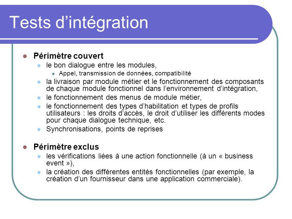 Tests d'intégration Périmètre couvert Périmètre exclus