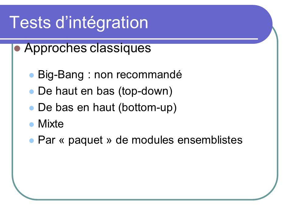 Tests d'intégration Approches classiques Big-Bang : non recommandé