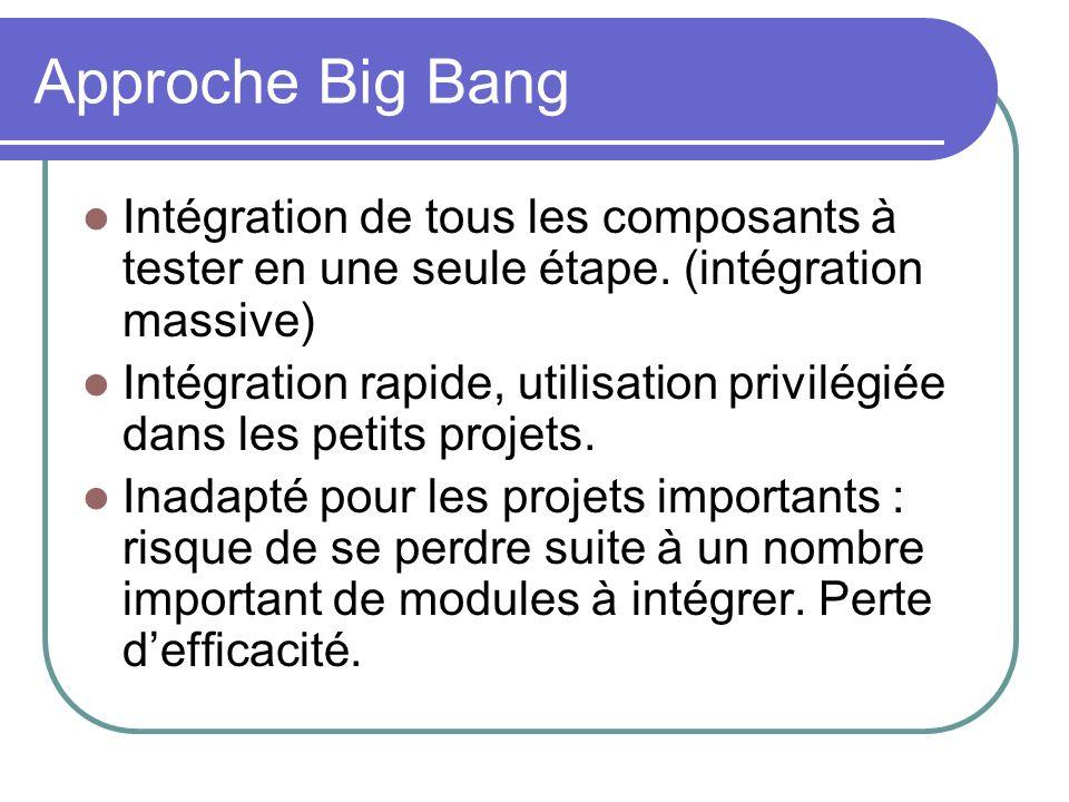 Approche Big Bang Intégration de tous les composants à tester en une seule étape. (intégration massive)