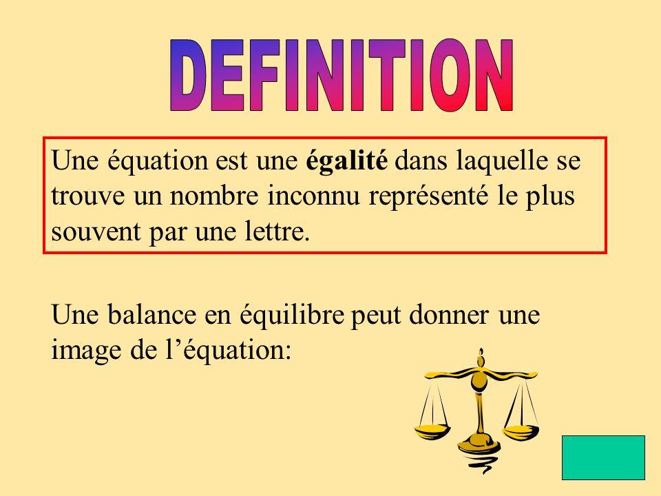 DEFINITION Une équation est une égalité dans laquelle se trouve un nombre inconnu représenté le plus souvent par une lettre.