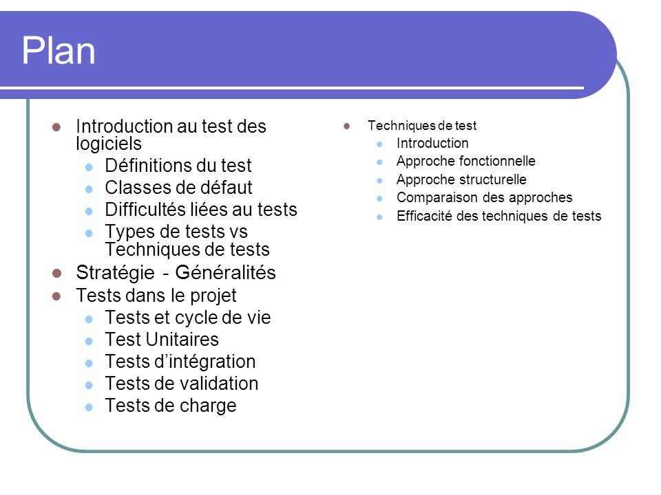 Plan Stratégie - Généralités Introduction au test des logiciels
