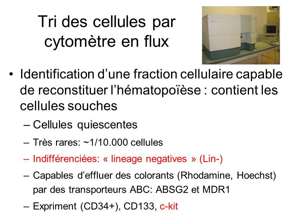 Tri des cellules par cytomètre en flux