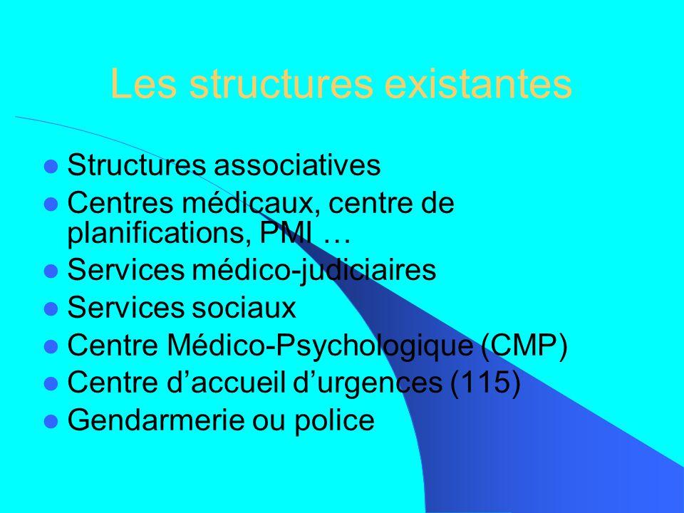 Les structures existantes