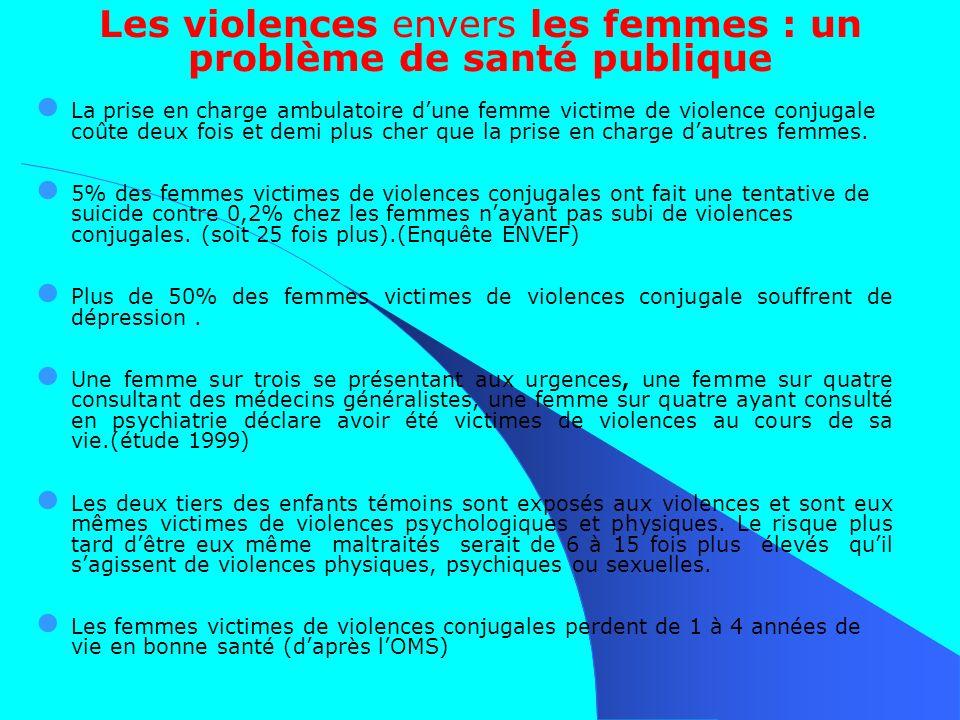Les violences envers les femmes : un problème de santé publique