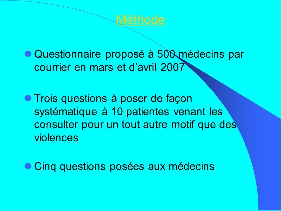 Méthode Questionnaire proposé à 500 médecins par courrier en mars et d'avril 2007.