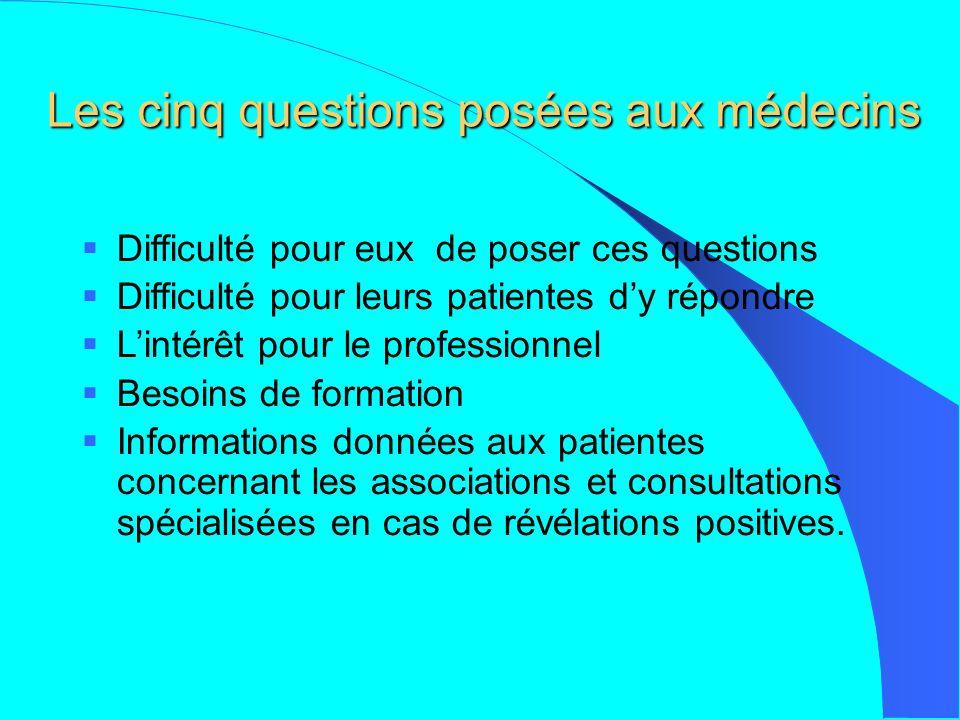 Les cinq questions posées aux médecins