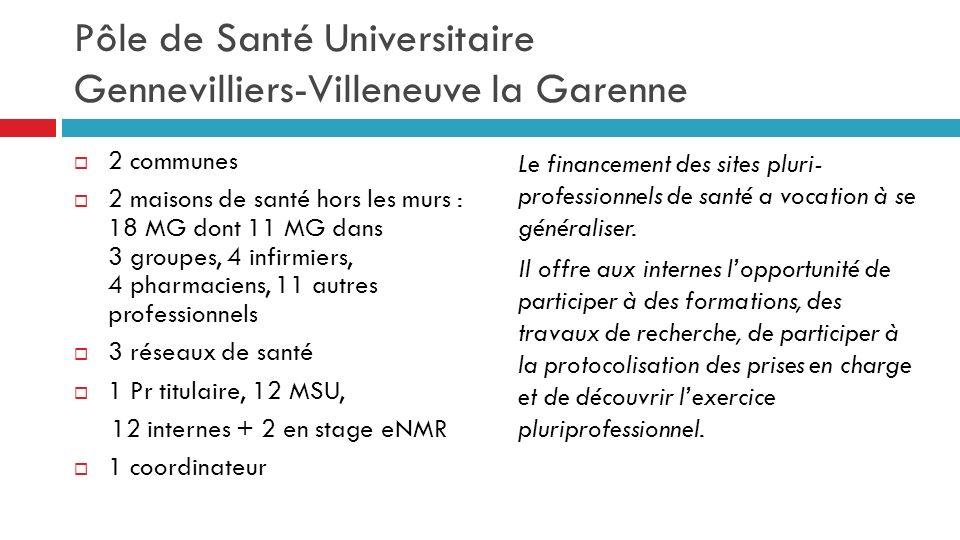 Pôle de Santé Universitaire Gennevilliers-Villeneuve la Garenne