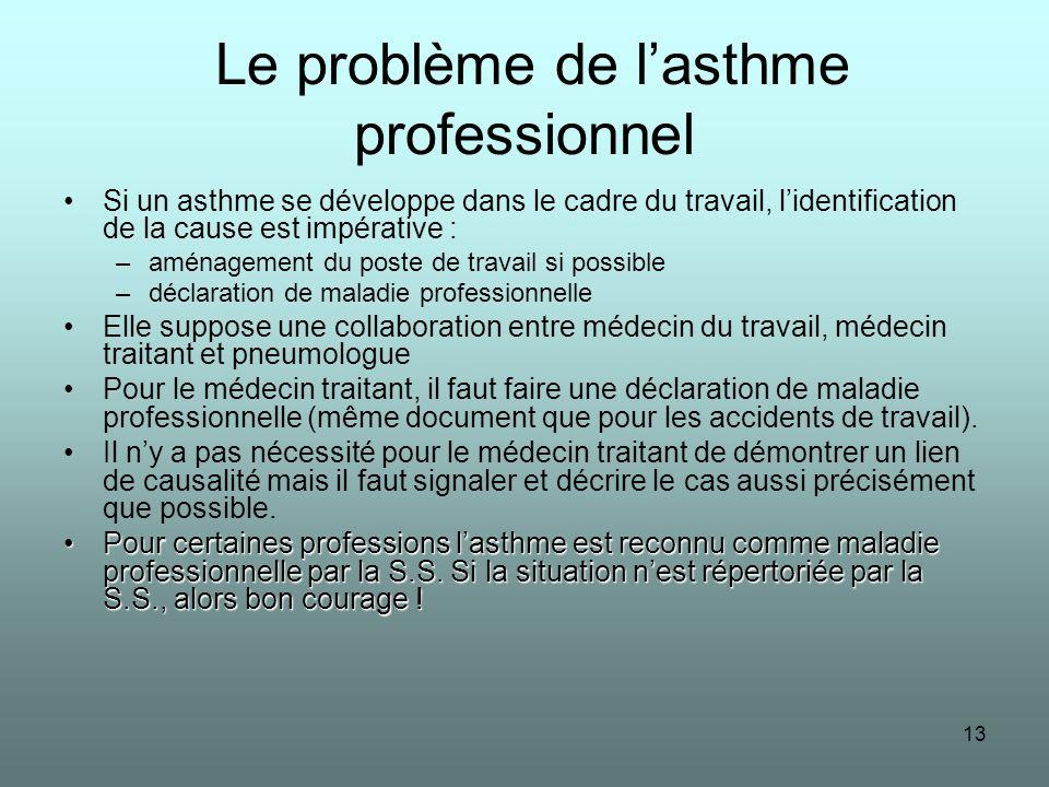 Le problème de l'asthme professionnel