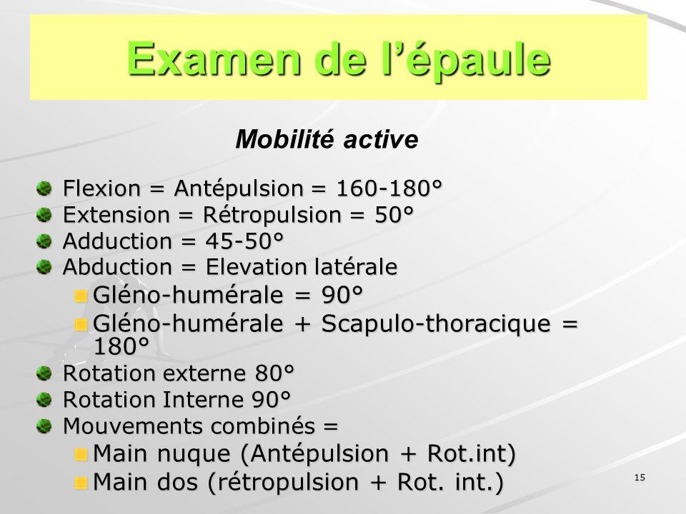 Examen de l'épaule Mobilité active Gléno-humérale = 90°