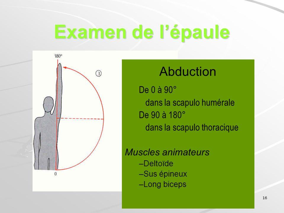 Examen de l'épaule Abduction De 0 à 90° dans la scapulo humérale