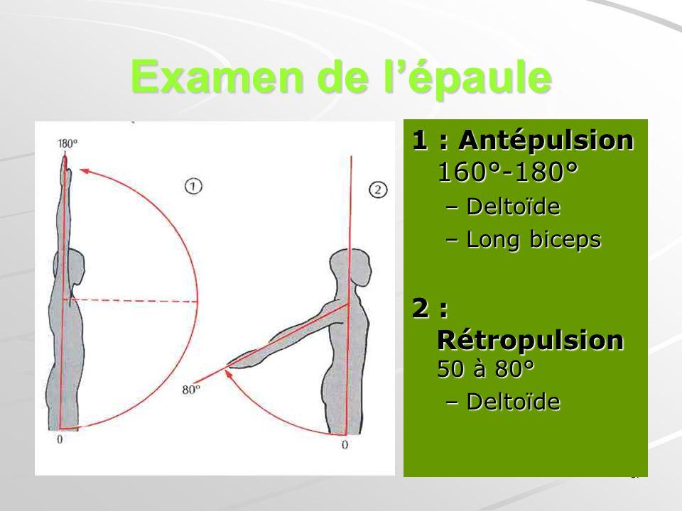 Examen de l'épaule 1 : Antépulsion 160°-180° 2 : Rétropulsion 50 à 80°