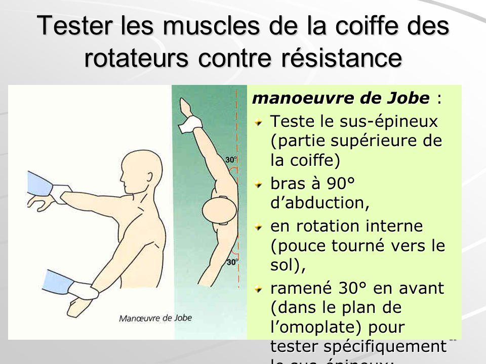 Tester les muscles de la coiffe des rotateurs contre résistance
