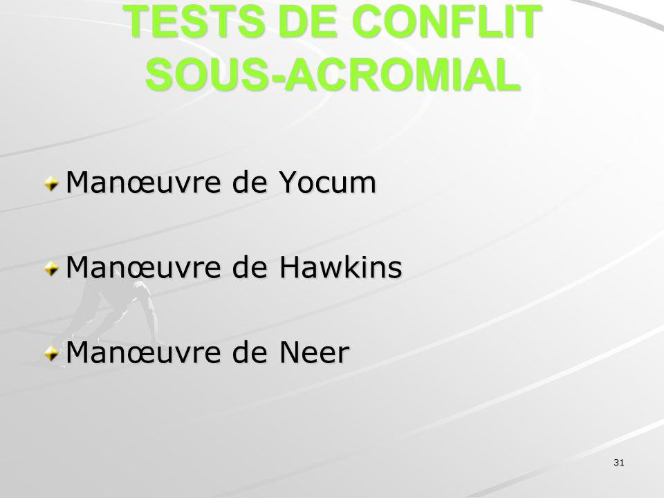 TESTS DE CONFLIT SOUS-ACROMIAL
