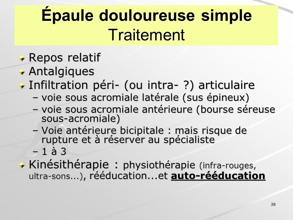 Épaule douloureuse simple Traitement
